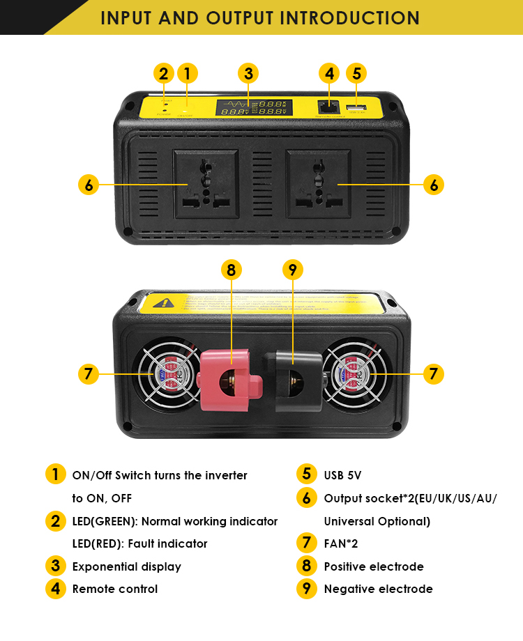 1000w power inverters china wholesaler